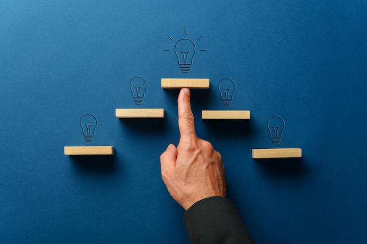 Business Ideas and Progress